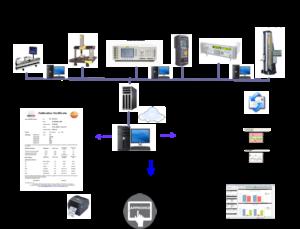 SMART QMS – Calibration Module – Blue Ocean Data Solutions