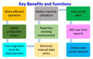 Key-Benefits-and-function